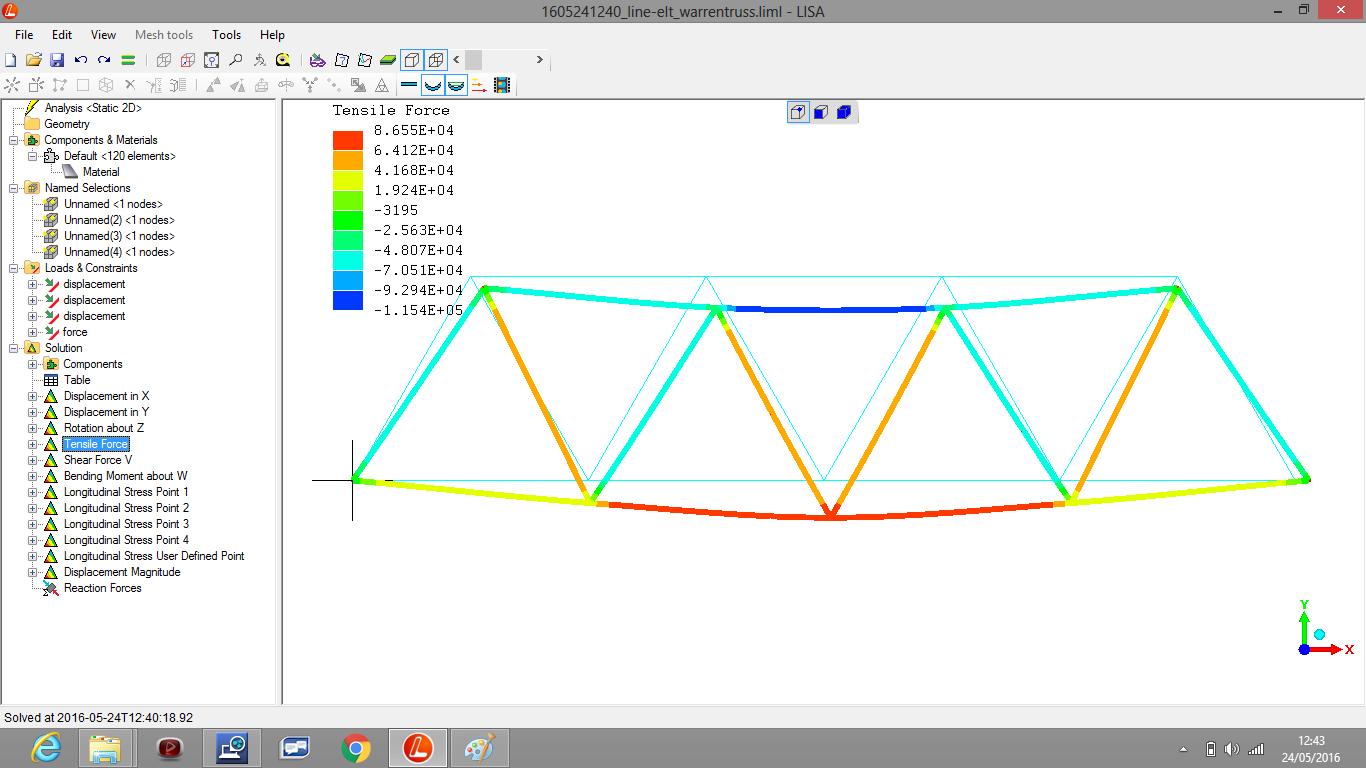 truss structures fea simulated with linear elements rh weldsmith co uk Steel Truss Bridge Diagram Warren Truss Load Diagram